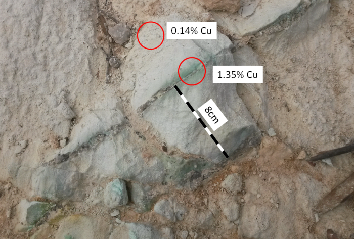 Figure 8 Quartz veining with copper carbonates within bleached, clay-altered siltstone exposed in the wall of the mine de-watering dam (329927E 6189832N) showing spot HHXRF analysis locations and copper assays.